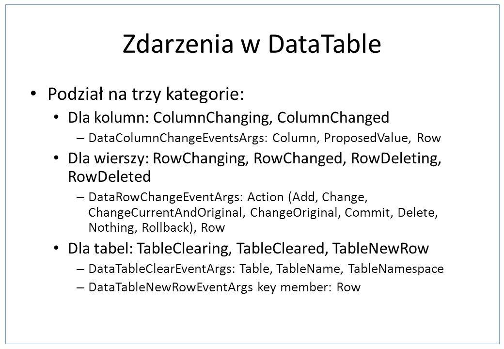 Zdarzenia w DataTable Podział na trzy kategorie: