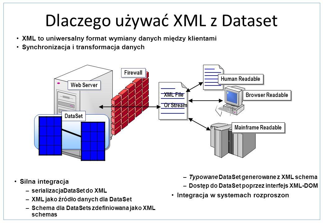 Dlaczego używać XML z Dataset