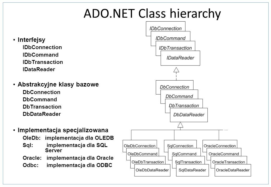 ADO.NET Class hierarchy