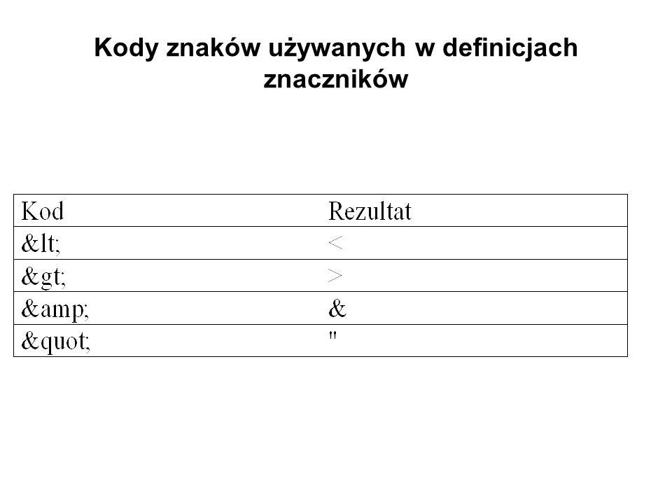Kody znaków używanych w definicjach znaczników