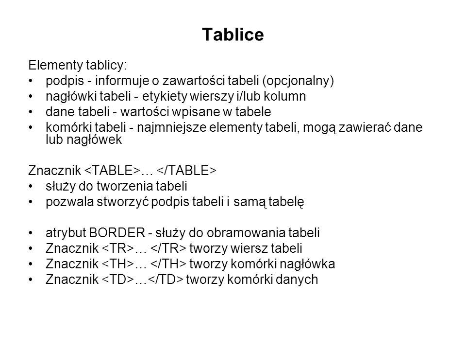Tablice Elementy tablicy: