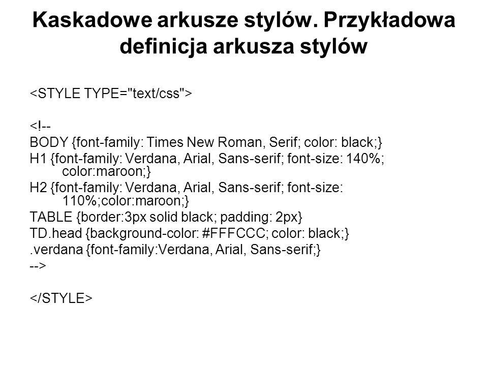 Kaskadowe arkusze stylów. Przykładowa definicja arkusza stylów