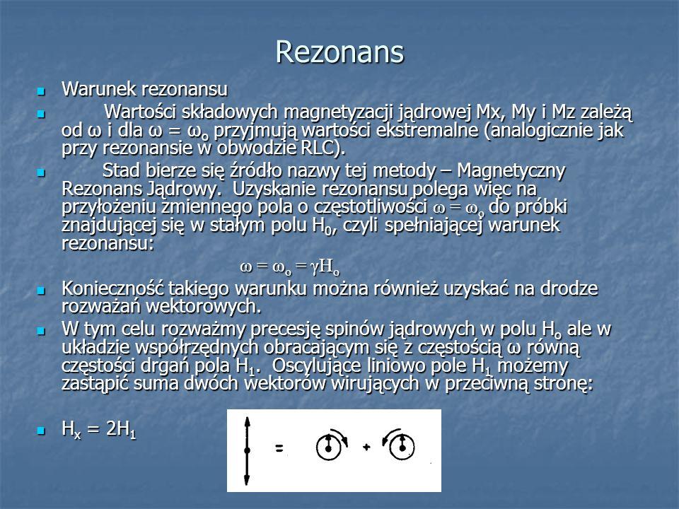 Rezonans Warunek rezonansu