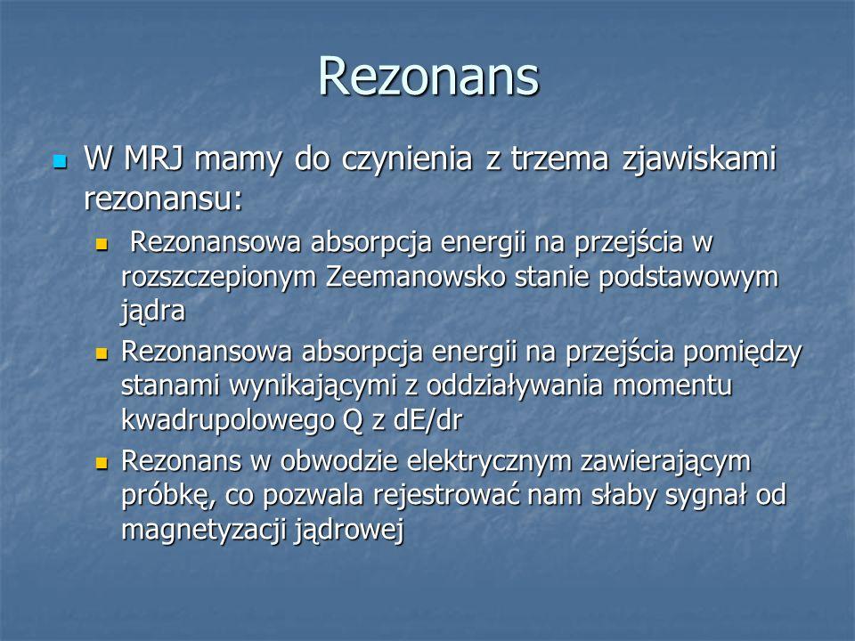 Rezonans W MRJ mamy do czynienia z trzema zjawiskami rezonansu: