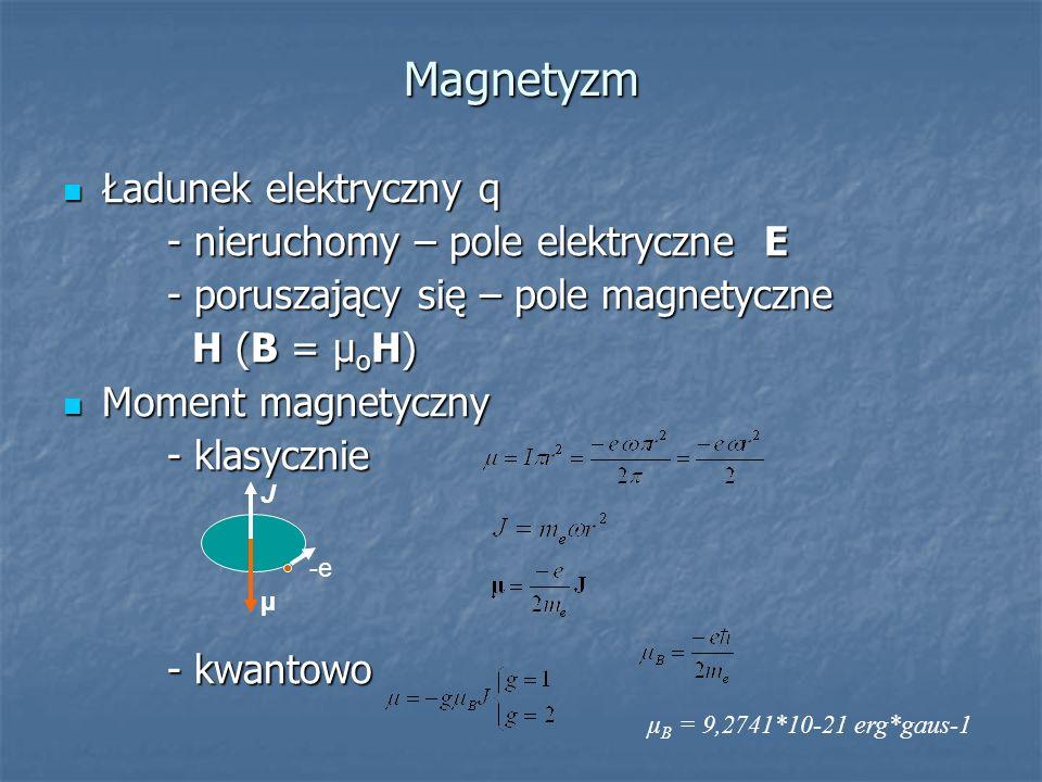 Magnetyzm Ładunek elektryczny q - nieruchomy – pole elektryczne E