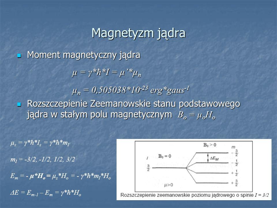 Magnetyzm jądra µ = γ*ħ*I = µ'*µn Moment magnetyczny jądra