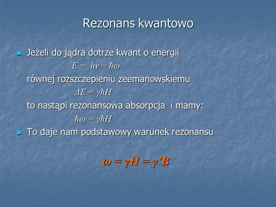Rezonans kwantowo Jeżeli do jądra dotrze kwant o energii E = hν = ħω