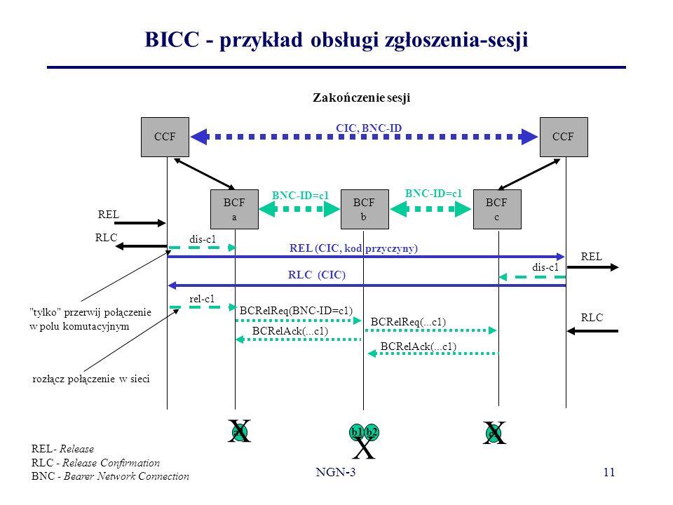 BICC - przykład obsługi zgłoszenia-sesji