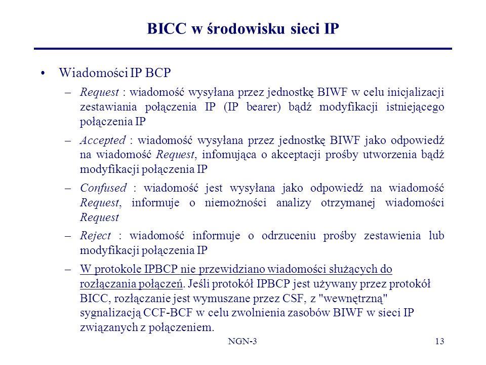 BICC w środowisku sieci IP