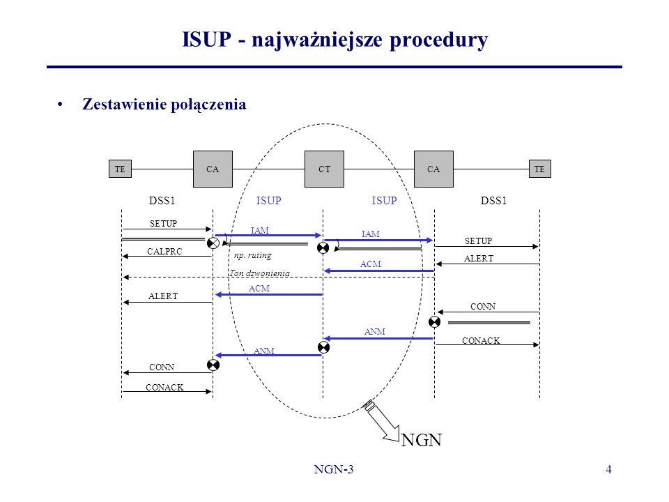 ISUP - najważniejsze procedury