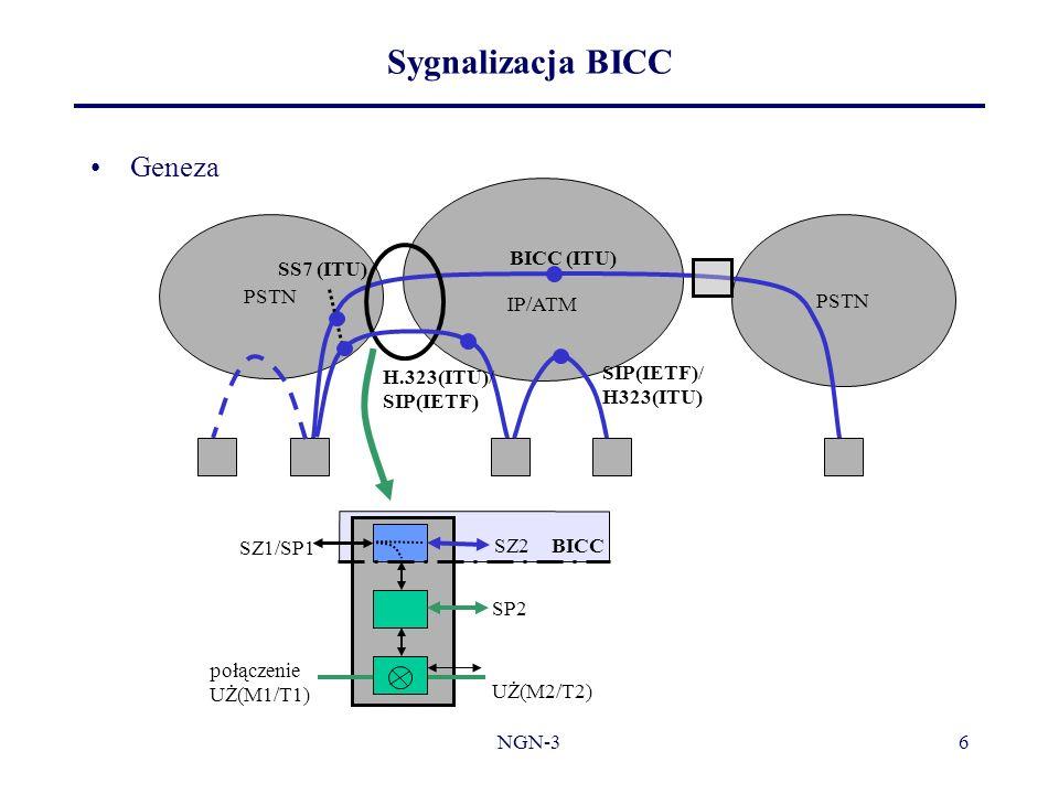 Sygnalizacja BICC Geneza IP/ATM BICC (ITU) PSTN SS7 (ITU) SIP(IETF)/