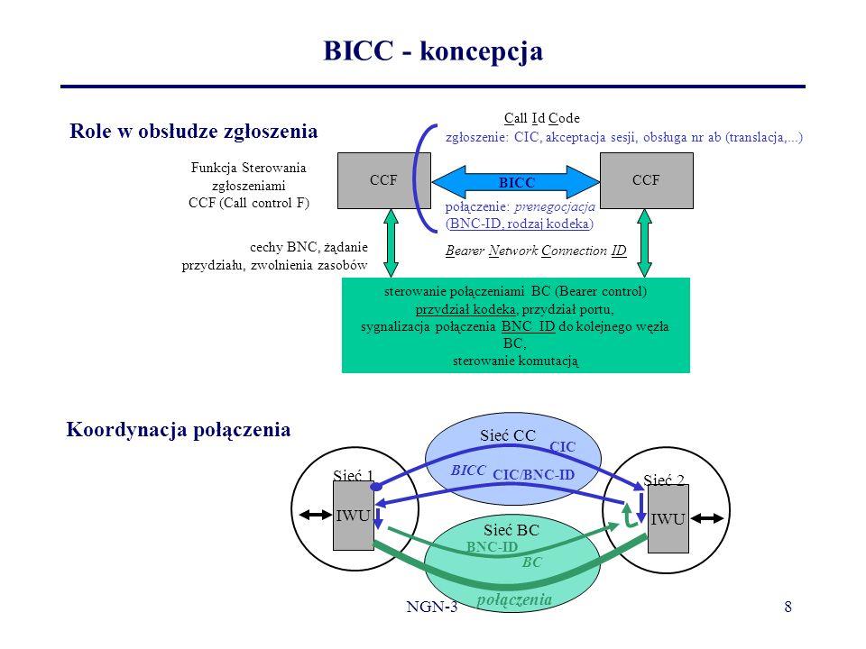 BICC - koncepcja Role w obsłudze zgłoszenia Koordynacja połączenia
