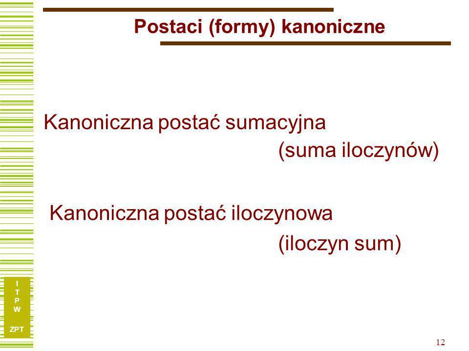 Postaci (formy) kanoniczne