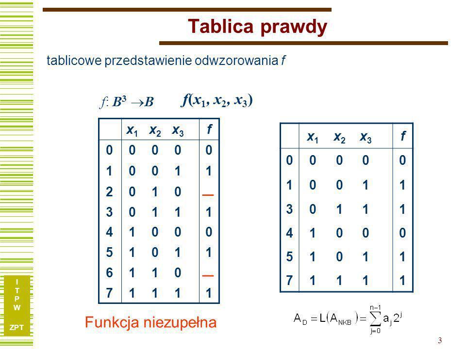 Tablica prawdy f(x1, x2, x3) ─ ─ Funkcja niezupełna