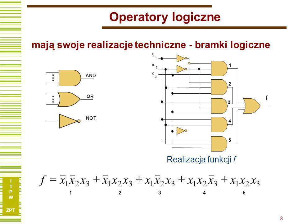 Operatory logiczne x f + =