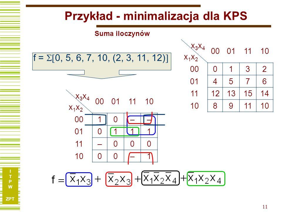 Przykład - minimalizacja dla KPS