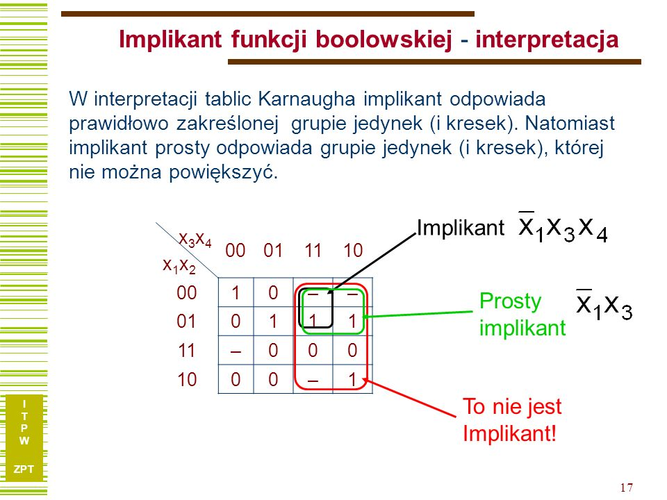 Implikant funkcji boolowskiej - interpretacja