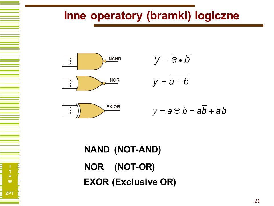 Inne operatory (bramki) logiczne