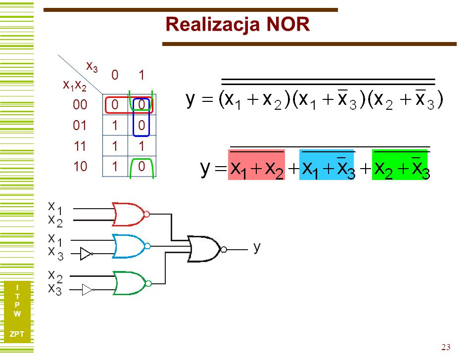 Realizacja NOR x3 x1x2 1 00 01 11 10