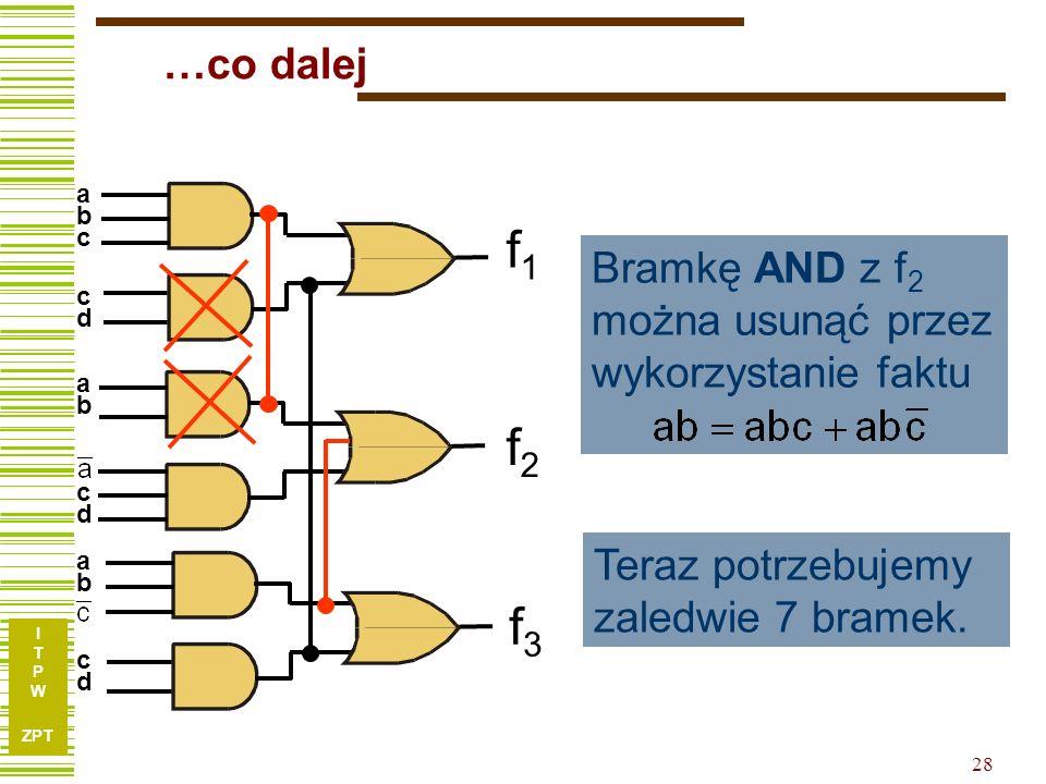 …co daleja. b. c. f1. Bramkę AND z f2 można usunąć przez wykorzystanie faktu. c. d. a. b. f2. c. d.