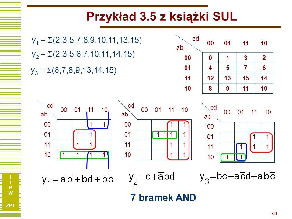 Przykład 3.5 z książki SUL 7 bramek AND