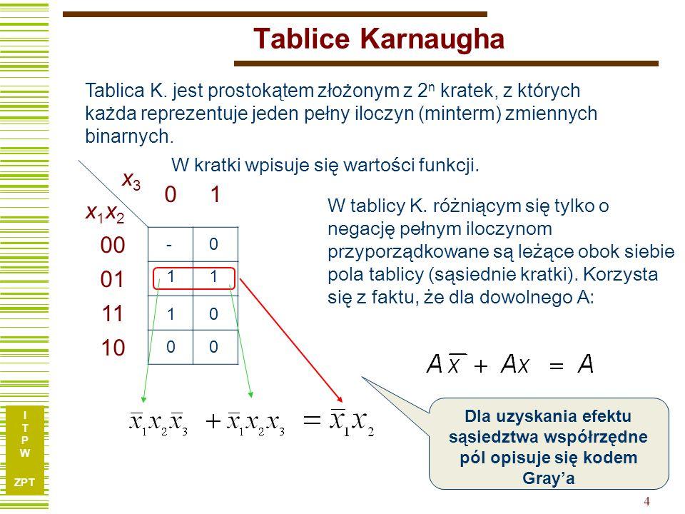 Tablice KarnaughaTablica K. jest prostokątem złożonym z 2n kratek, z których każda reprezentuje jeden pełny iloczyn (minterm) zmiennych binarnych.
