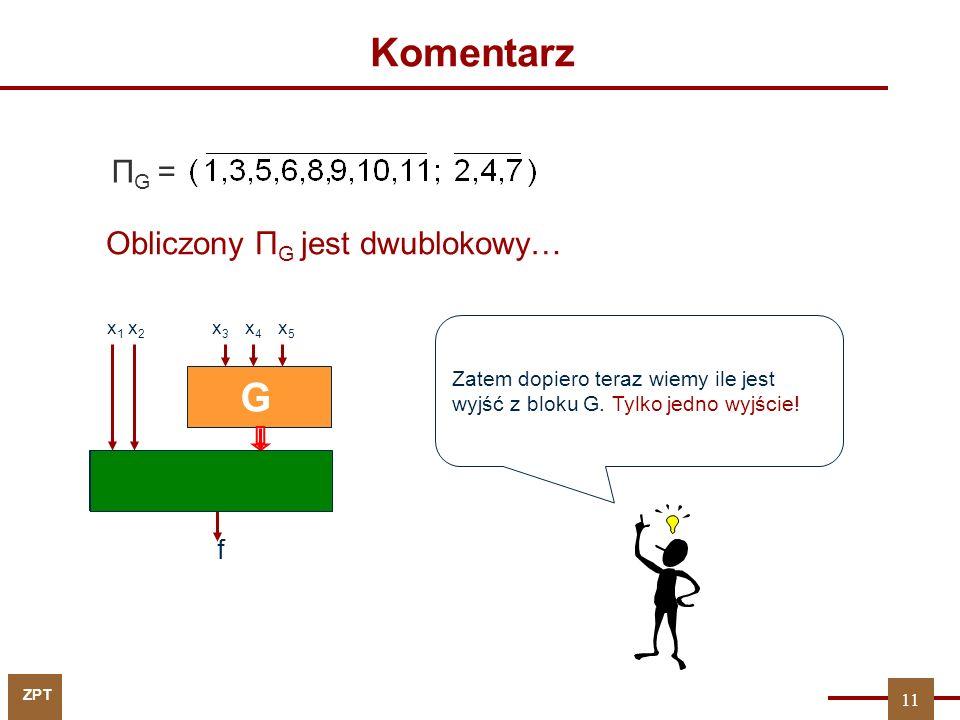 Komentarz G H ПG = Obliczony ΠG jest dwublokowy… f