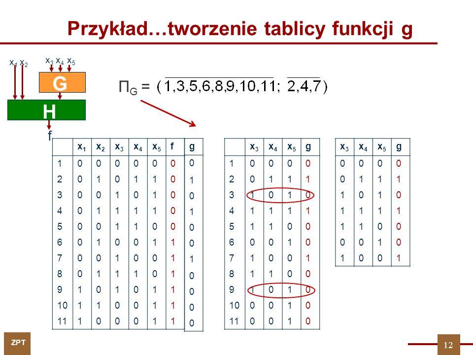 Przykład…tworzenie tablicy funkcji g
