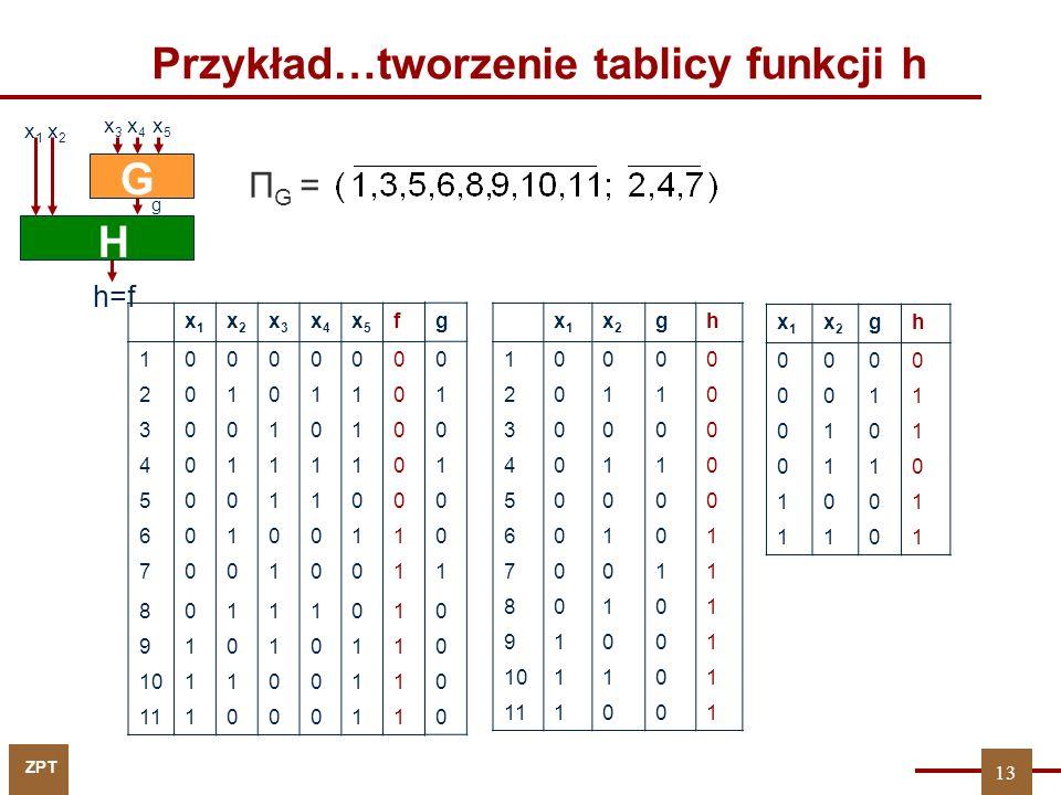 Przykład…tworzenie tablicy funkcji h