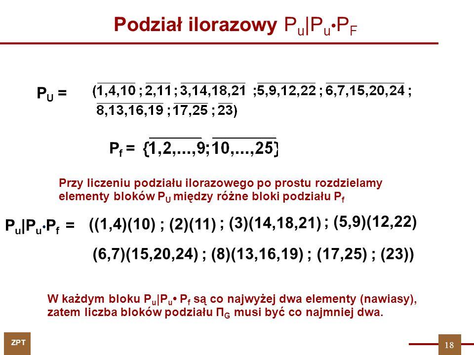 Podział ilorazowy Pu|Pu•PF