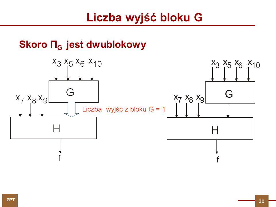 Liczba wyjść bloku G G H Skoro ΠG jest dwublokowy x f 7 8 9 3 5 6 10