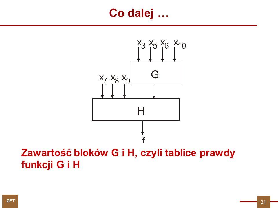 Co dalej … f G H x 7 8 9 3 5 6 10 Zawartość bloków G i H, czyli tablice prawdy funkcji G i H