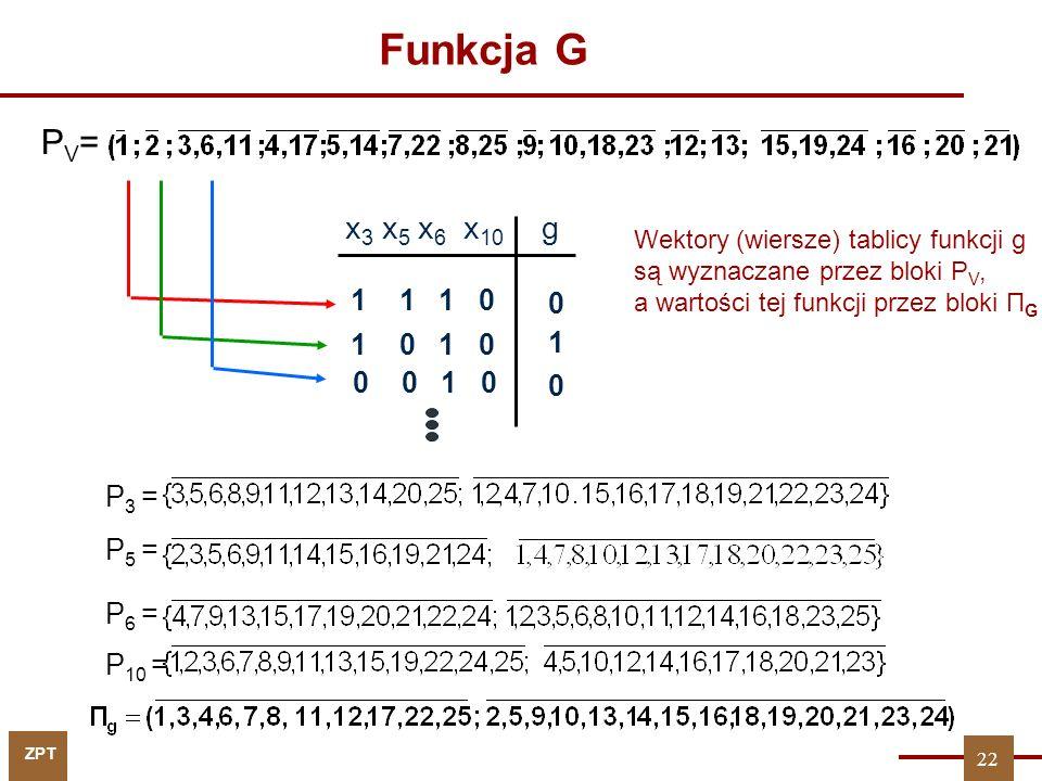 Funkcja G PV= x3 x5 x6 x10 g 1 1 1 0 1 0 1 0 1 0 0 1 0 P3 = P5 = P6 =