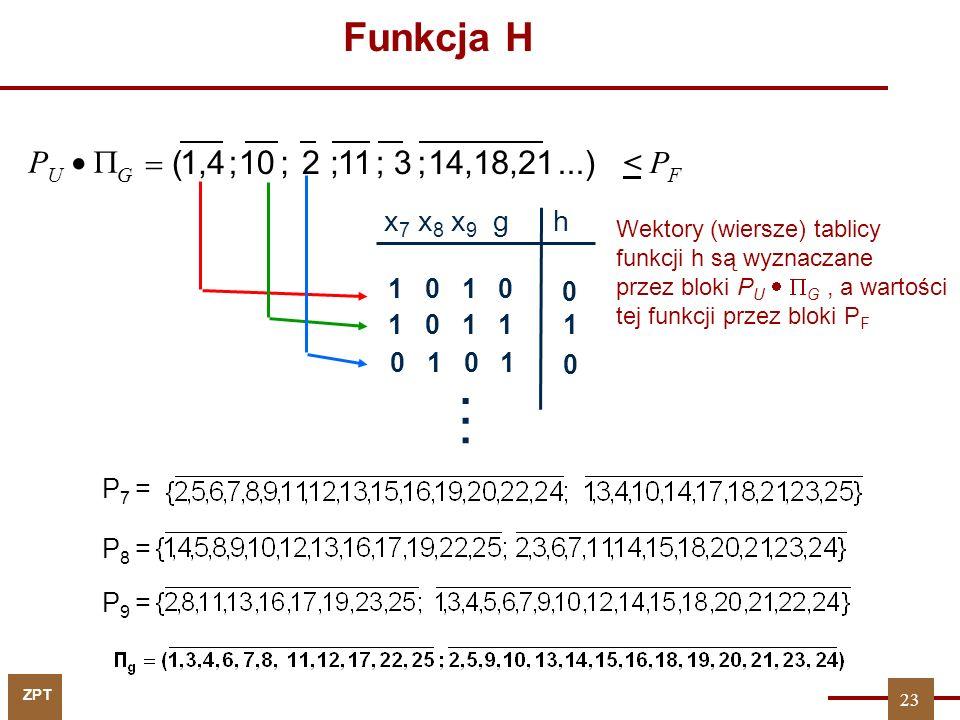 … Funkcja H < PF ...) 14,18,21 ; 3 11 2 10 1,4 ( PU  G =