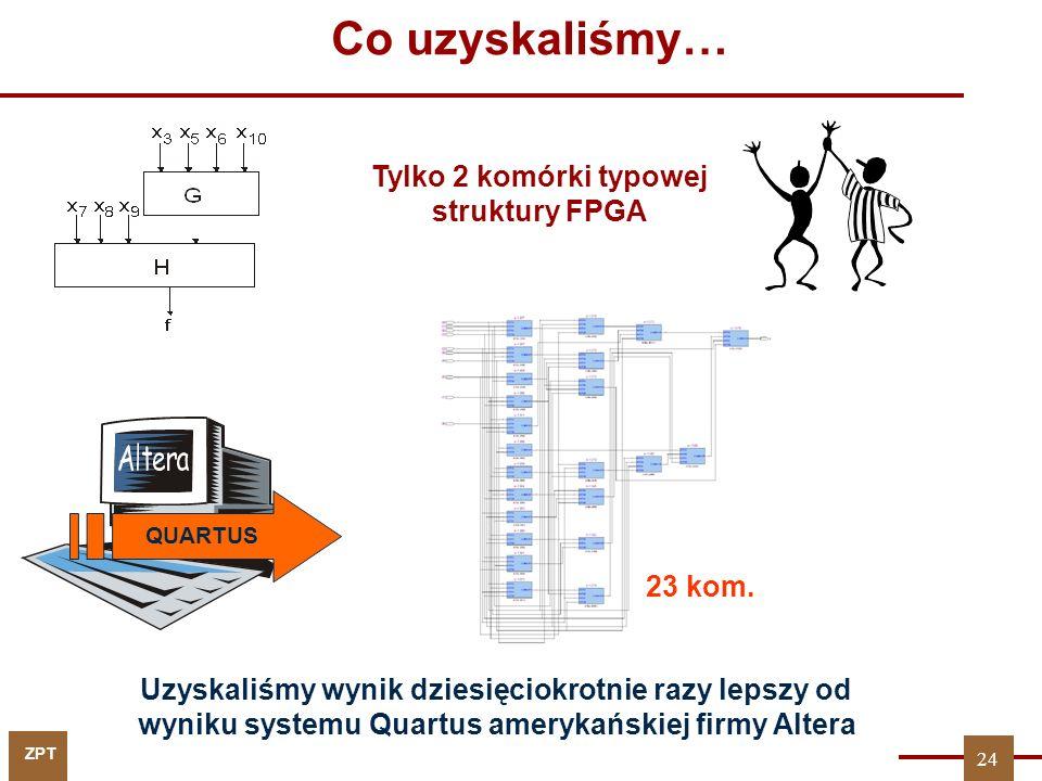 Tylko 2 komórki typowej struktury FPGA