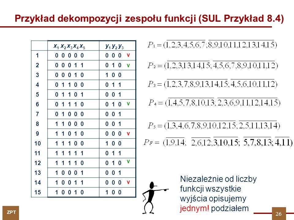 Przykład dekompozycji zespołu funkcji (SUL Przykład 8.4)