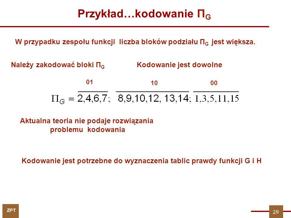 Przykład…kodowanie ΠG