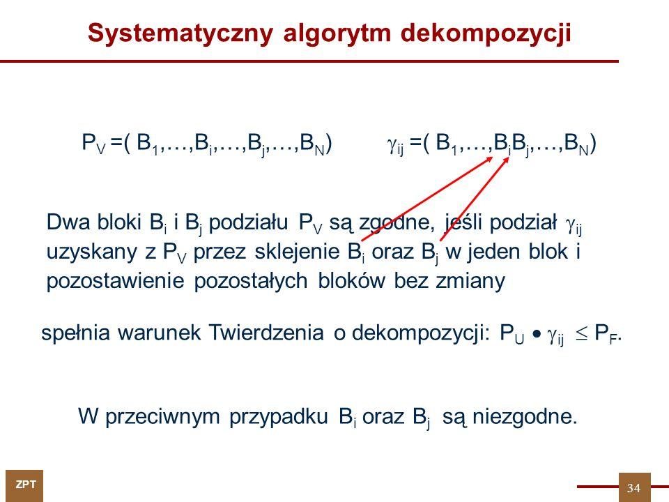 Systematyczny algorytm dekompozycji