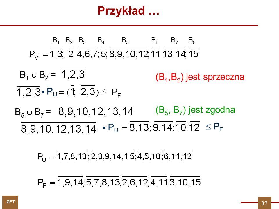 Przykład … B1  B2 = (B1,B2) jest sprzeczna PF (B5, B7) jest zgodna