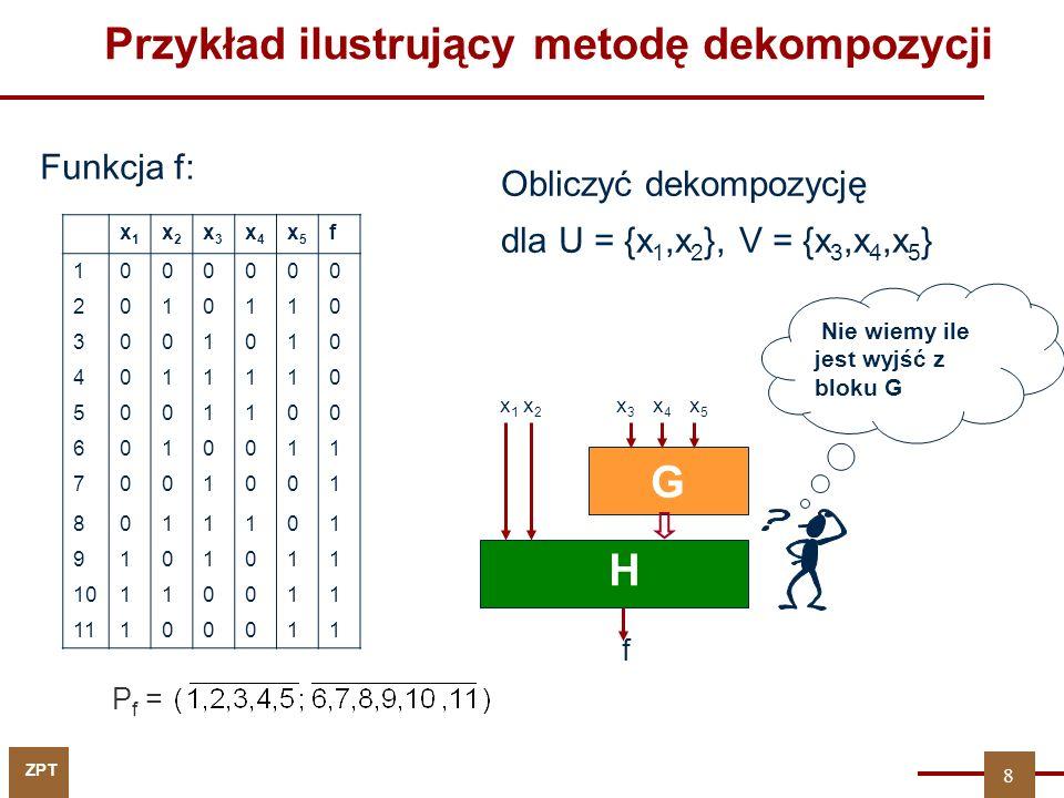 Przykład ilustrujący metodę dekompozycji