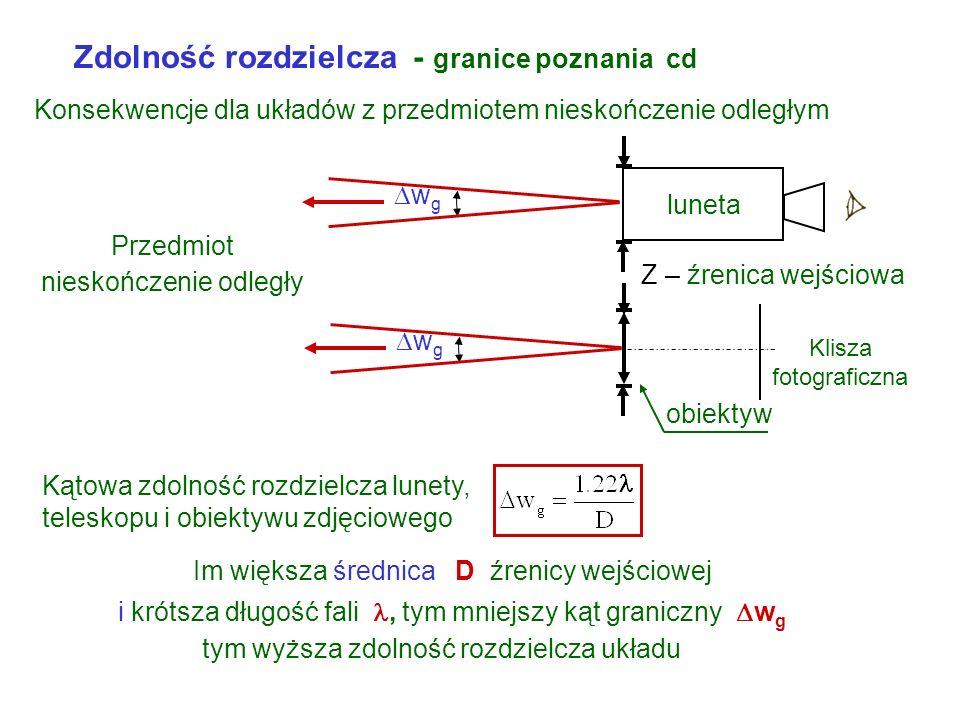 Zdolność rozdzielcza - granice poznania cd