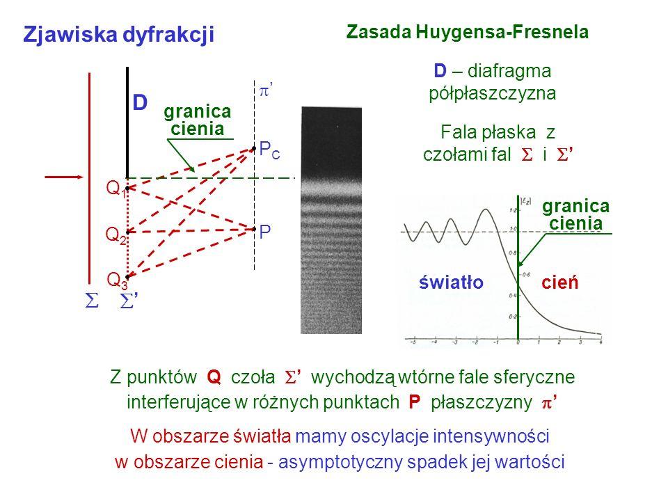 Zjawiska dyfrakcji D Zasada Huygensa-Fresnela