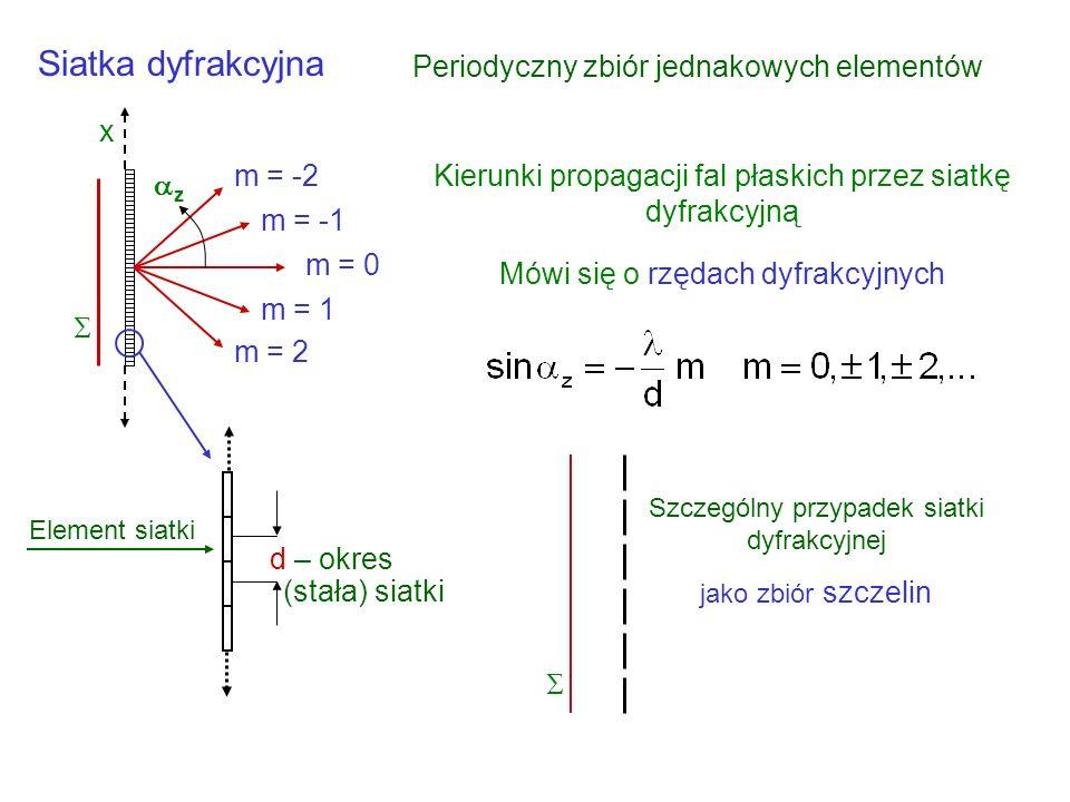 Siatka dyfrakcyjna Periodyczny zbiór jednakowych elementów x  m = 0
