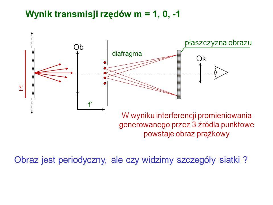 Wynik transmisji rzędów m = 1, 0, -1