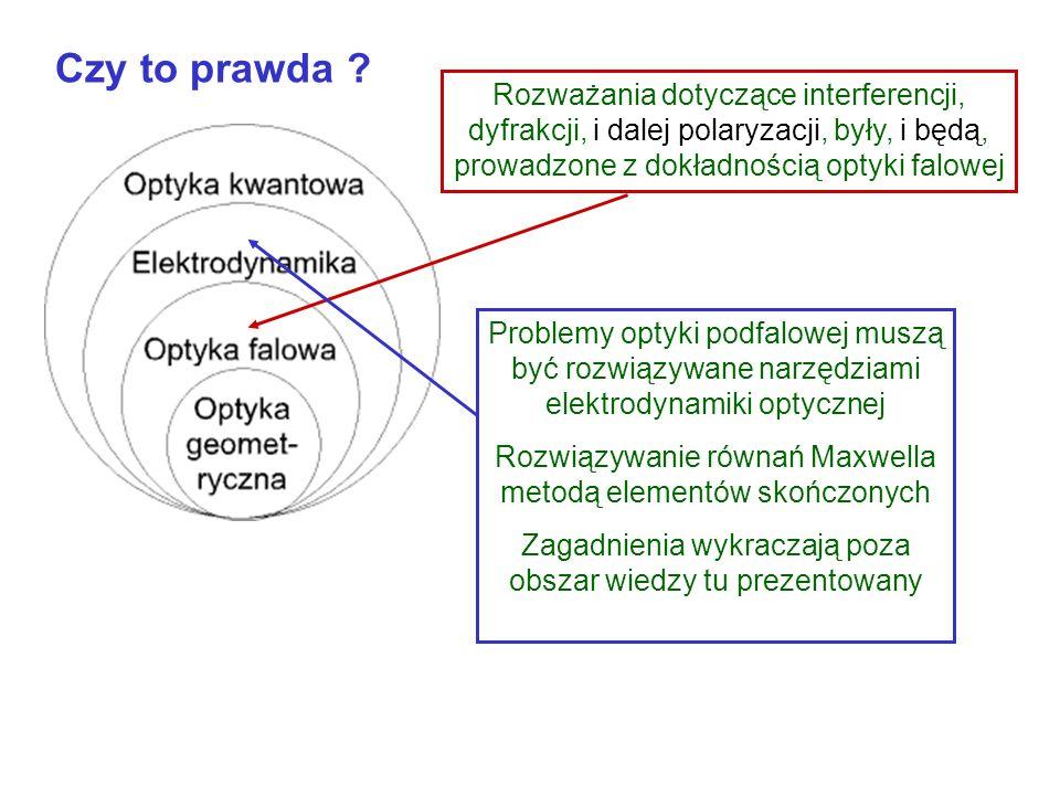 Czy to prawda Rozważania dotyczące interferencji, dyfrakcji, i dalej polaryzacji, były, i będą, prowadzone z dokładnością optyki falowej.