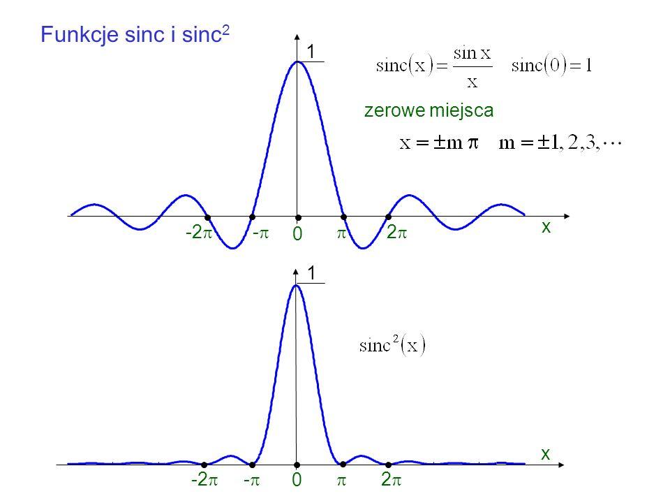 Funkcje sinc i sinc2 x  - 2 -2 zerowe miejsca 1 x  2 - -2 1