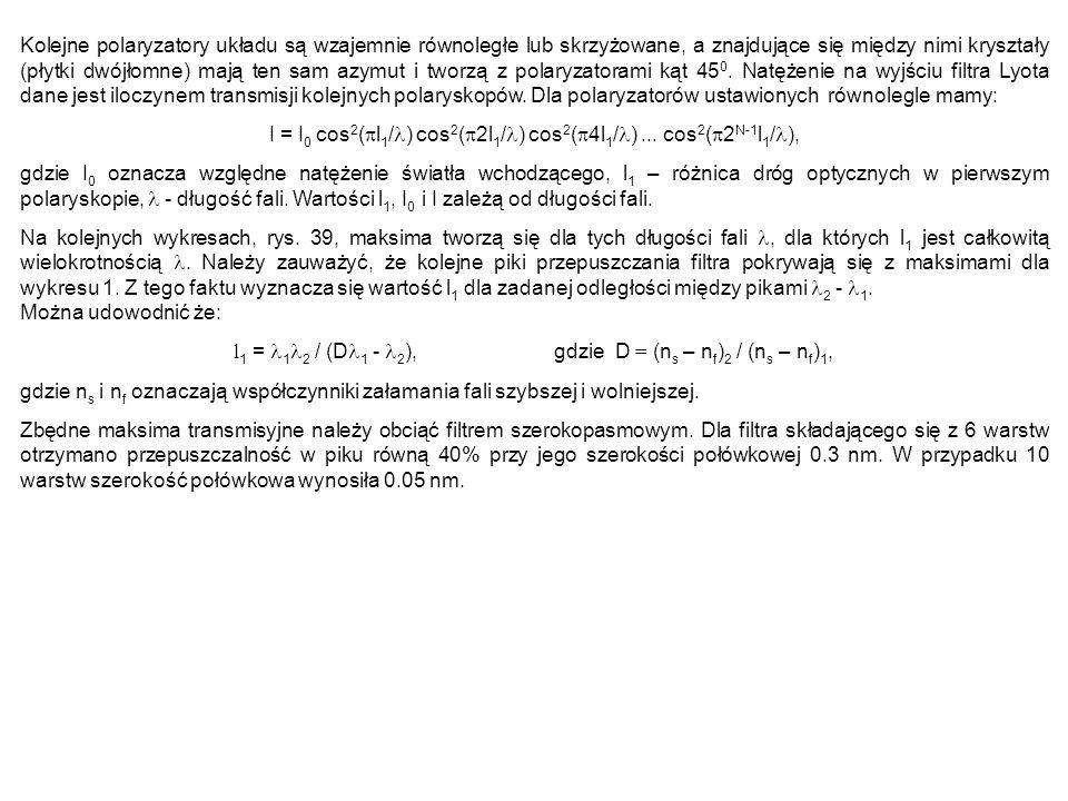I = I0 cos2(l1/) cos2(2l1/) cos2(4l1/) ... cos2(2N-1l1/),