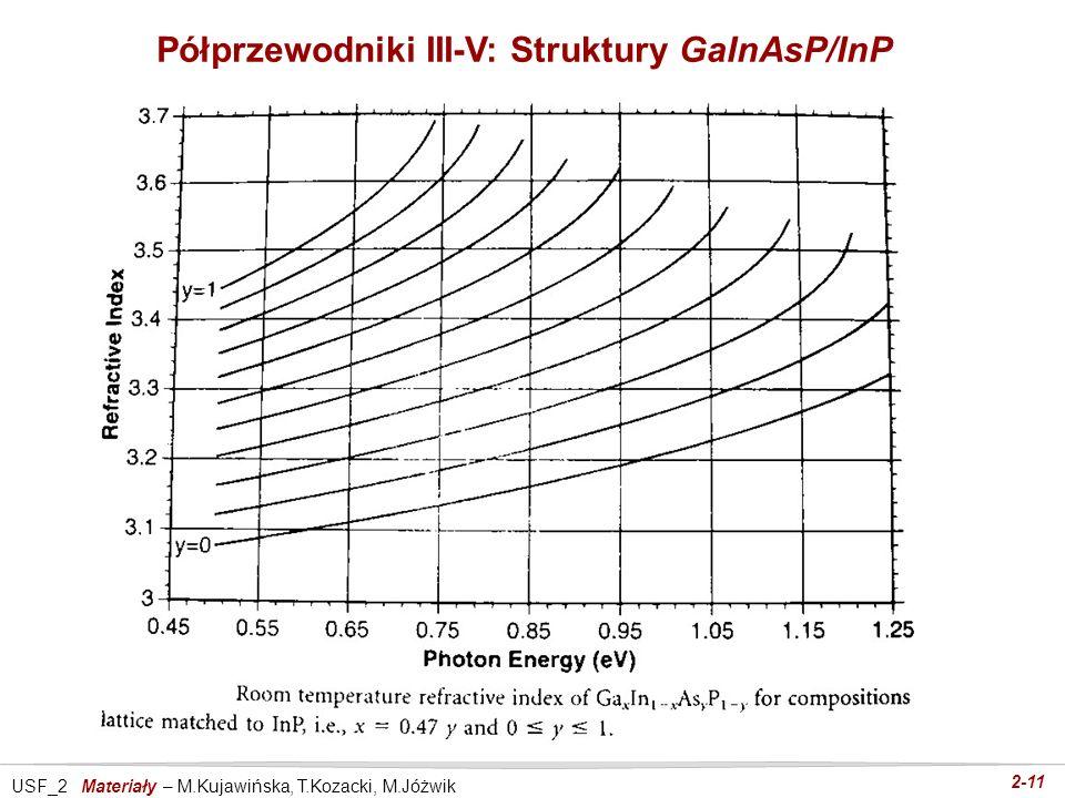 Półprzewodniki III-V: Struktury GaInAsP/InP