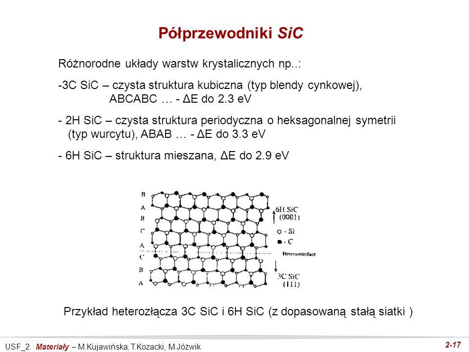 Przykład heterozłącza 3C SiC i 6H SiC (z dopasowaną stałą siatki )