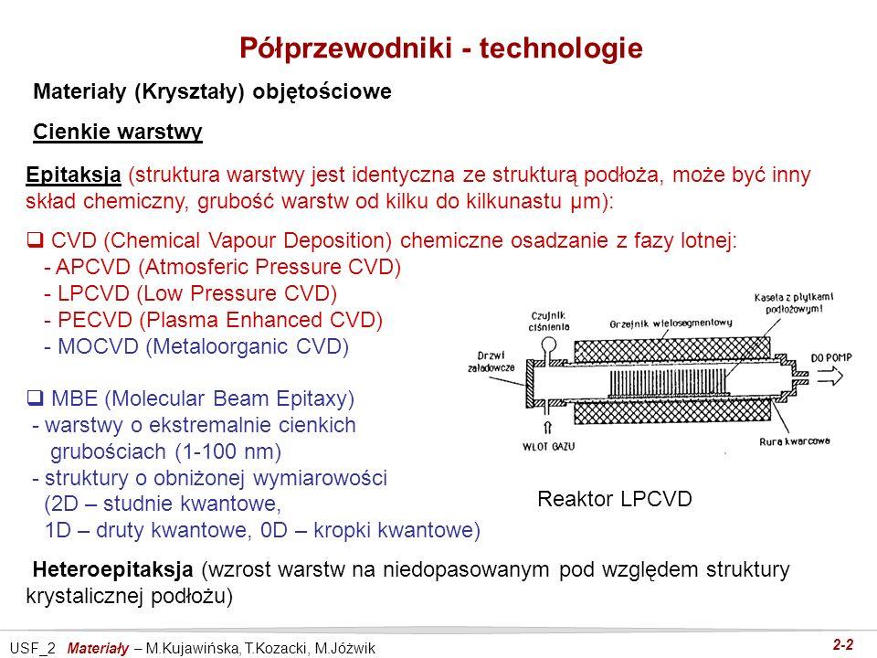 Półprzewodniki - technologie
